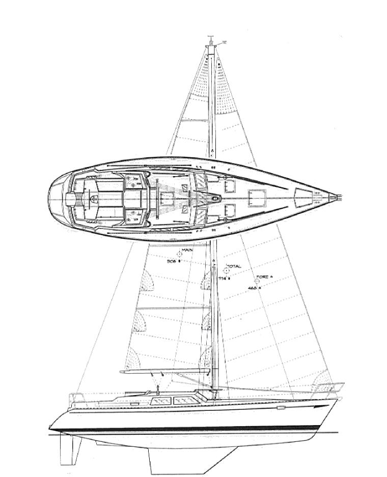 Our Sailboat Facts  (1/2)